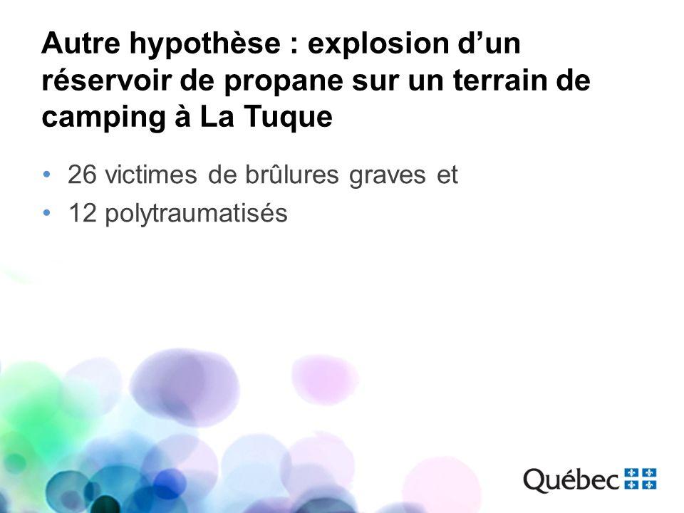 Autre hypothèse : explosion dun réservoir de propane sur un terrain de camping à La Tuque 26 victimes de brûlures graves et 12 polytraumatisés