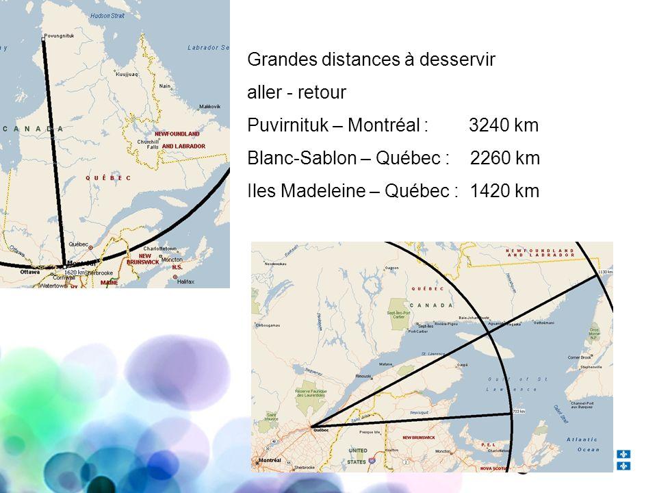 Grandes distances à desservir aller - retour Puvirnituk – Montréal : 3240 km Blanc-Sablon – Québec : 2260 km Iles Madeleine – Québec : 1420 km