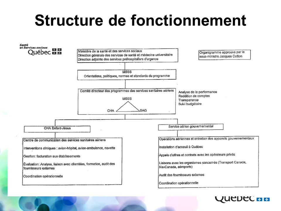 Structure de fonctionnement