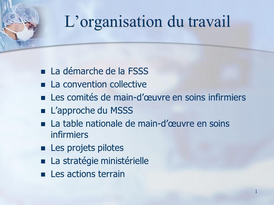 1 Lorganisation du travail La démarche de la FSSS La convention collective Les comités de main-dœuvre en soins infirmiers Lapproche du MSSS La table n