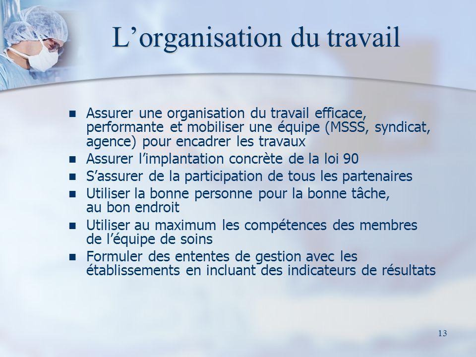13 Lorganisation du travail Assurer une organisation du travail efficace, performante et mobiliser une équipe (MSSS, syndicat, agence) pour encadrer l