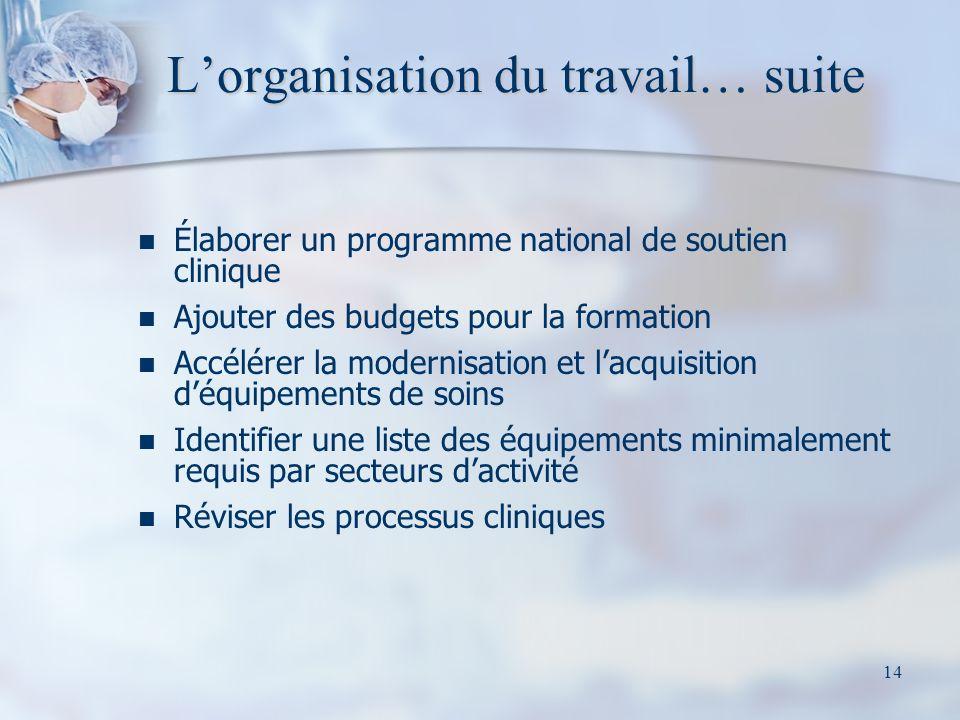 14 Lorganisation du travail… suite Élaborer un programme national de soutien clinique Ajouter des budgets pour la formation Accélérer la modernisation
