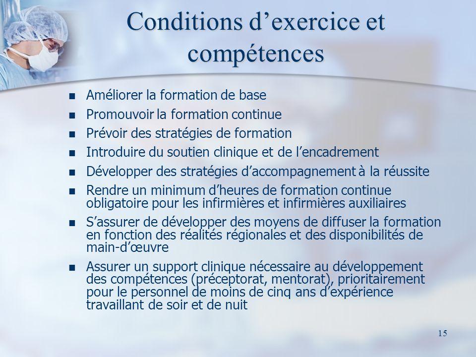 15 Conditions dexercice et compétences Améliorer la formation de base Promouvoir la formation continue Prévoir des stratégies de formation Introduire