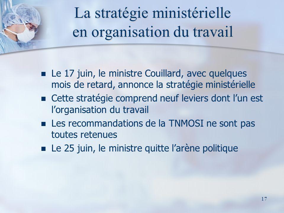17 La stratégie ministérielle en organisation du travail Le 17 juin, le ministre Couillard, avec quelques mois de retard, annonce la stratégie ministérielle Cette stratégie comprend neuf leviers dont lun est lorganisation du travail Les recommandations de la TNMOSI ne sont pas toutes retenues Le 25 juin, le ministre quitte larène politique