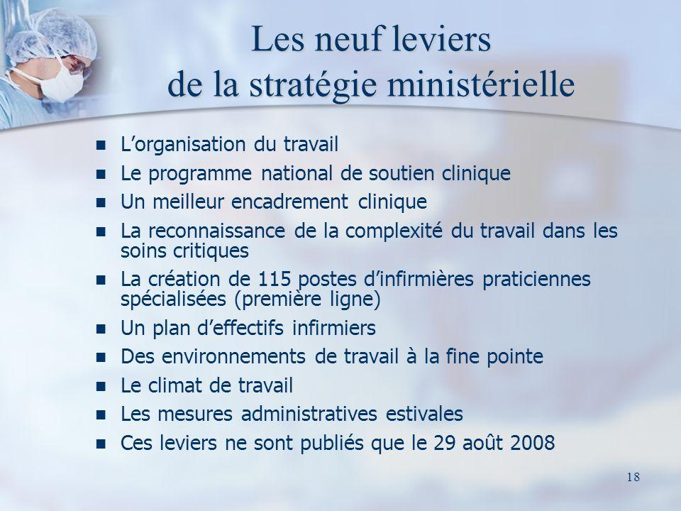 18 Les neuf leviers de la stratégie ministérielle Lorganisation du travail Le programme national de soutien clinique Un meilleur encadrement clinique