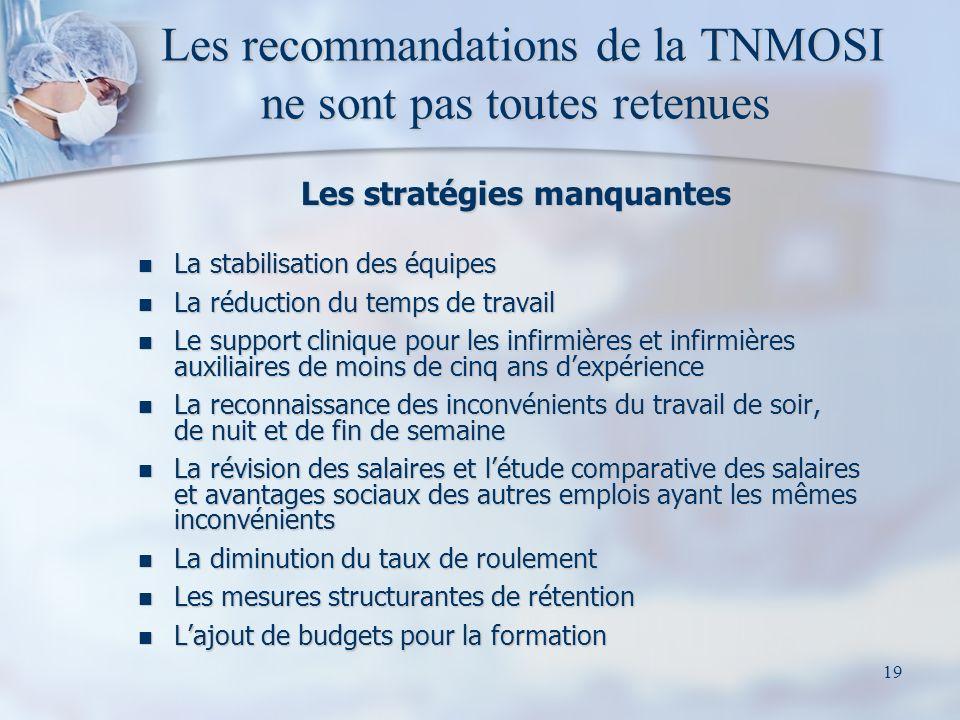 19 Les recommandations de la TNMOSI ne sont pas toutes retenues Les recommandations de la TNMOSI ne sont pas toutes retenues Les stratégies manquantes