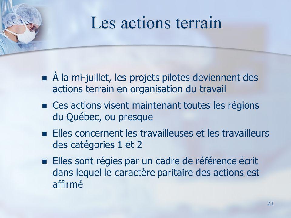 21 Les actions terrain À la mi-juillet, les projets pilotes deviennent des actions terrain en organisation du travail Ces actions visent maintenant to