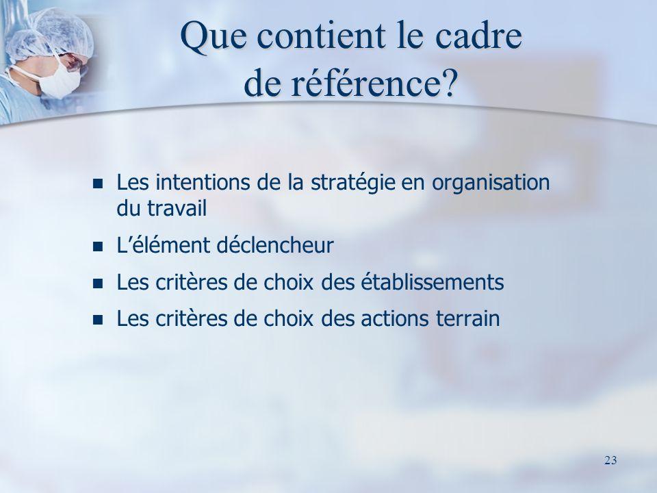 23 Que contient le cadre de référence? Les intentions de la stratégie en organisation du travail Lélément déclencheur Les critères de choix des établi