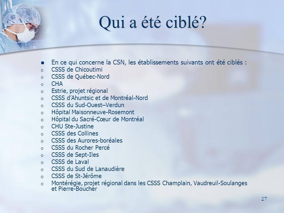 27 Qui a été ciblé? En ce qui concerne la CSN, les établissements suivants ont été ciblés : o o CSSS de Chicoutimi o o CSSS de Québec-Nord o o CHA o o