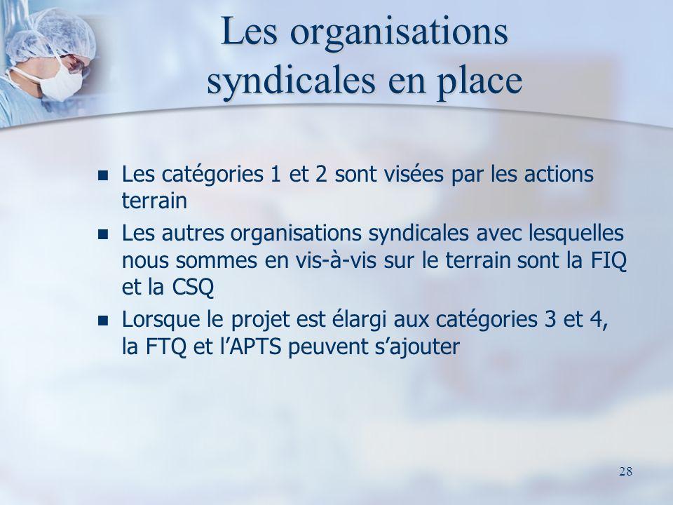 28 Les organisations syndicales en place Les catégories 1 et 2 sont visées par les actions terrain Les autres organisations syndicales avec lesquelles nous sommes en vis-à-vis sur le terrain sont la FIQ et la CSQ Lorsque le projet est élargi aux catégories 3 et 4, la FTQ et lAPTS peuvent sajouter