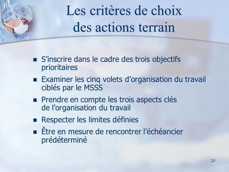 29 Les critères de choix des actions terrain Sinscrire dans le cadre des trois objectifs prioritaires Examiner les cinq volets dorganisation du travai