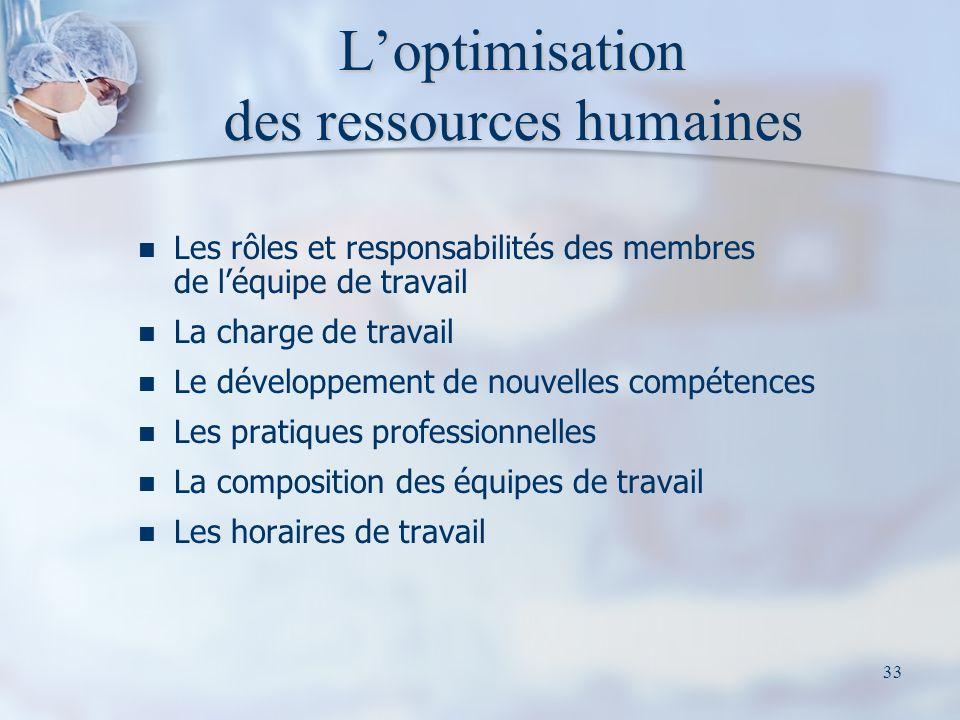 33 Loptimisation des ressources humaines Les rôles et responsabilités des membres de léquipe de travail La charge de travail Le développement de nouve