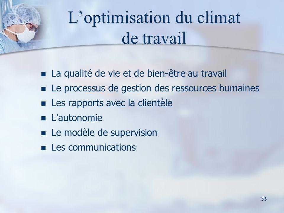 35 Loptimisation du climat de travail La qualité de vie et de bien-être au travail Le processus de gestion des ressources humaines Les rapports avec l