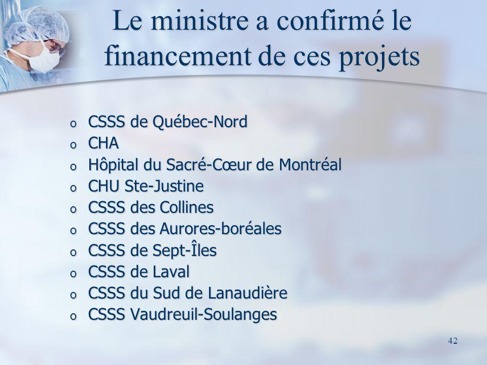 42 Le ministre a confirmé le financement de ces projets o CSSS de Québec-Nord o CHA o Hôpital du Sacré-Cœur de Montréal o CHU Ste-Justine o CSSS des Collines o CSSS des Aurores-boréales o CSSS de Sept-Îles o CSSS de Laval o CSSS du Sud de Lanaudière o CSSS Vaudreuil-Soulanges