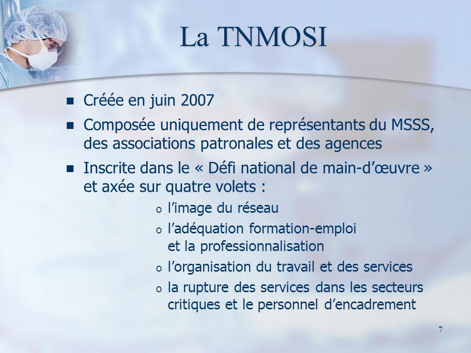7 La TNMOSI Créée en juin 2007 Composée uniquement de représentants du MSSS, des associations patronales et des agences Inscrite dans le « Défi nation