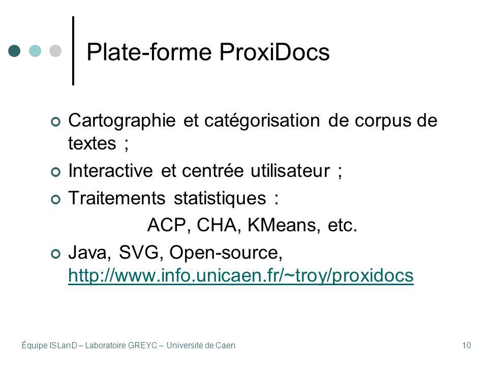Équipe ISLanD – Laboratoire GREYC – Université de Caen10 Plate-forme ProxiDocs Cartographie et catégorisation de corpus de textes ; Interactive et centrée utilisateur ; Traitements statistiques : ACP, CHA, KMeans, etc.