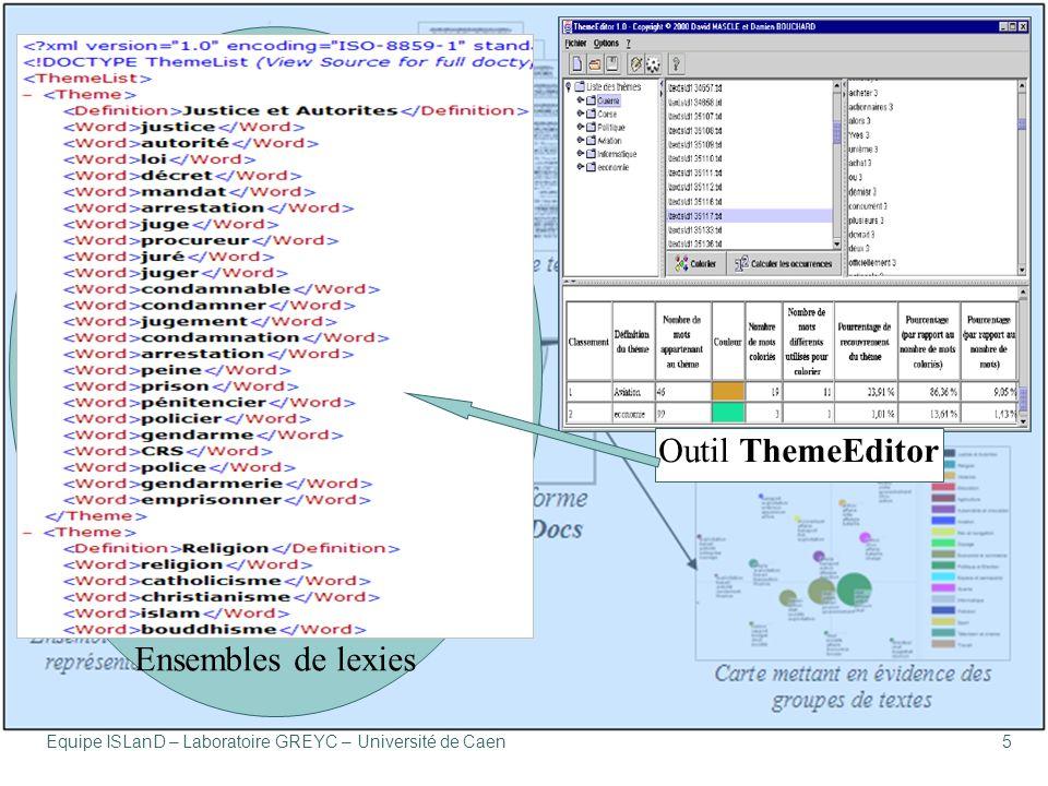 Équipe ISLanD – Laboratoire GREYC – Université de Caen5 Ensembles de lexies Outil ThemeEditor