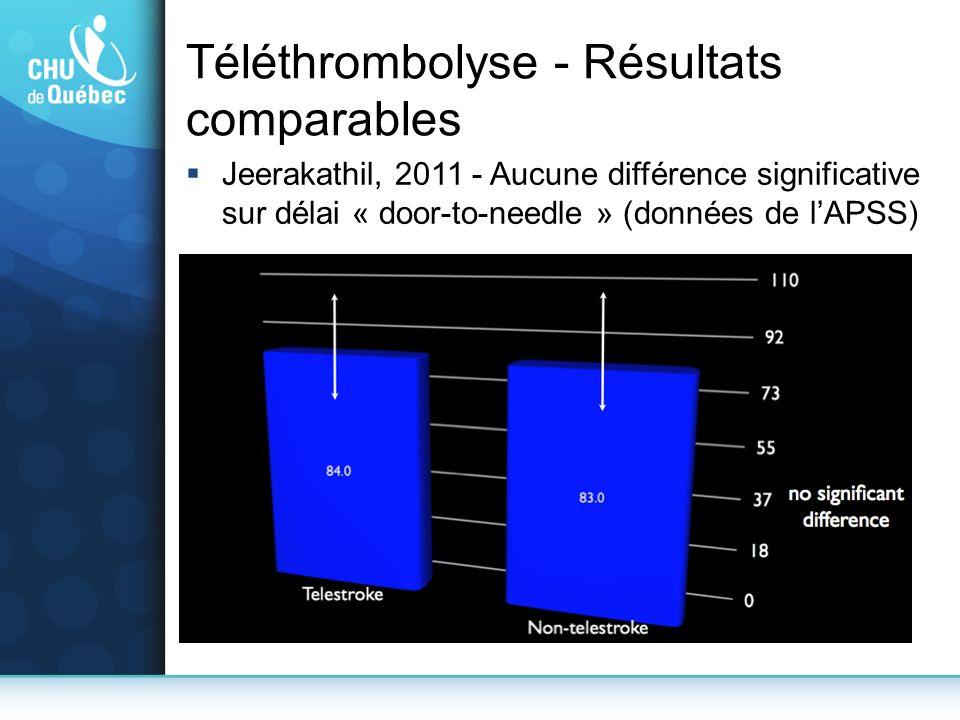 Téléthrombolyse - Résultats comparables Jeerakathil, 2011 - Aucune différence significative sur délai « door-to-needle » (données de lAPSS)