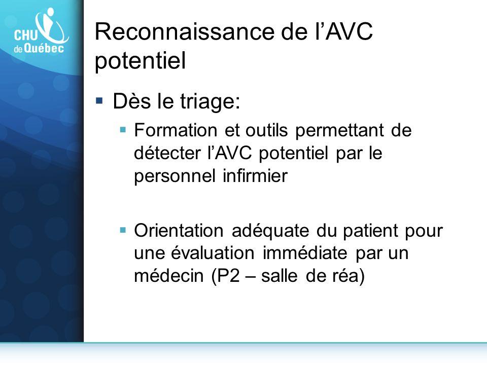 Reconnaissance de lAVC potentiel Dès le triage: Formation et outils permettant de détecter lAVC potentiel par le personnel infirmier Orientation adéqu