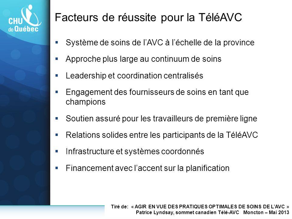 Facteurs de réussite pour la TéléAVC Système de soins de lAVC à léchelle de la province Approche plus large au continuum de soins Leadership et coordi