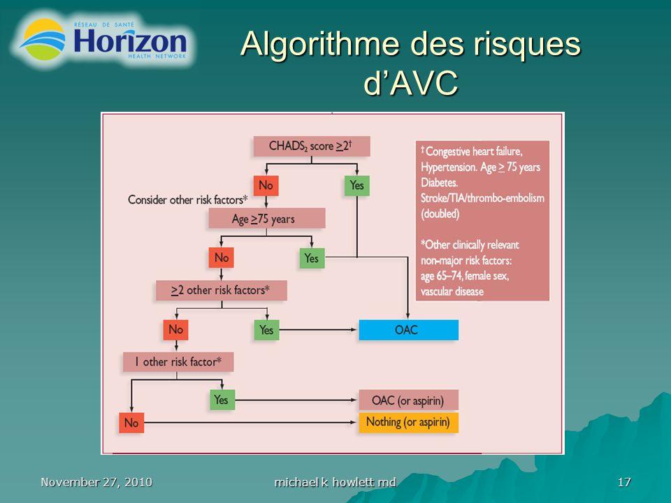 November 27, 2010 michael k howlett md 17 Algorithme des risques dAVC