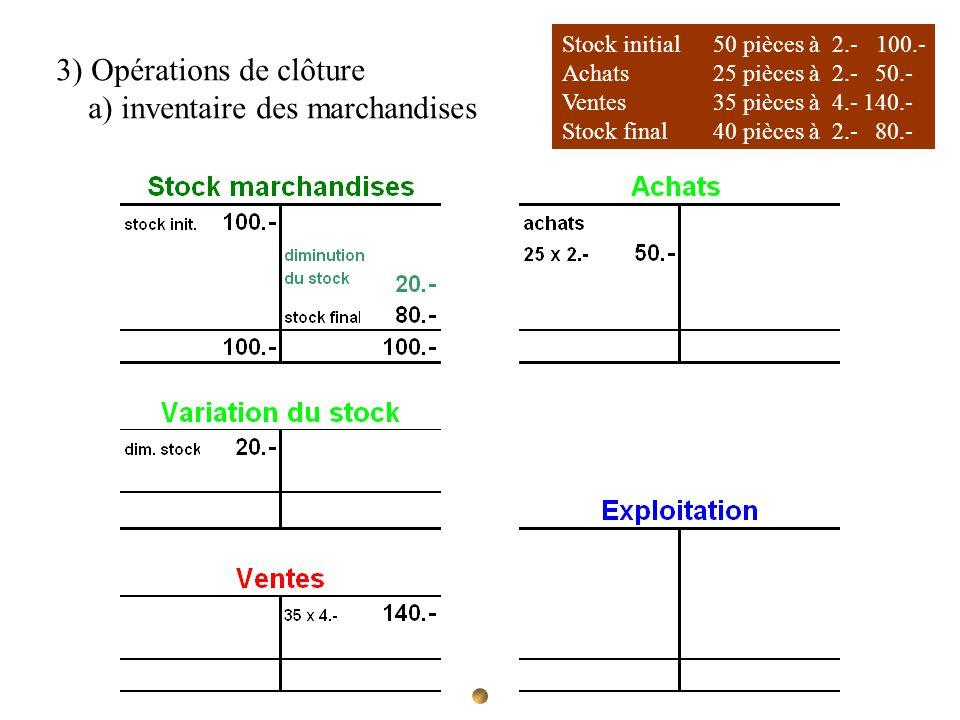 Stock initial 50 pièces à 2.- 100.- Achats 25 pièces à 2.- 50.- Ventes35 pièces à 4.-140.- Stock final40 pièces à 2.- 80.- 3) Opérations de clôture a)