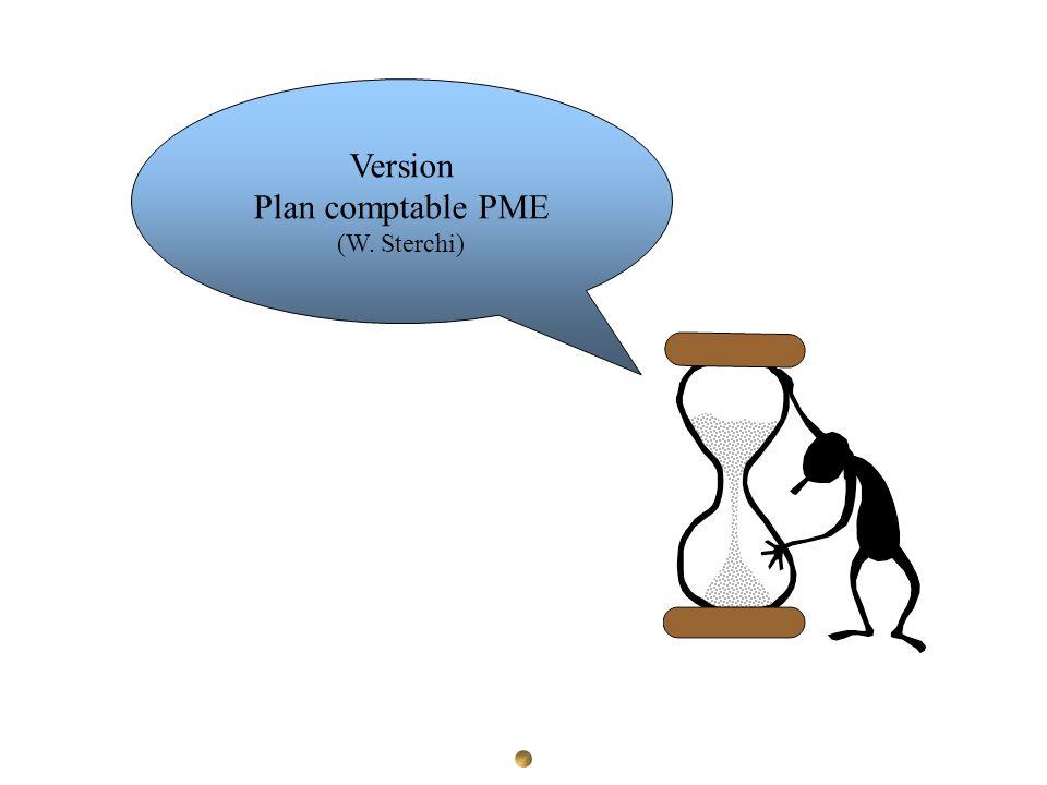 Version Plan comptable PME (W. Sterchi)