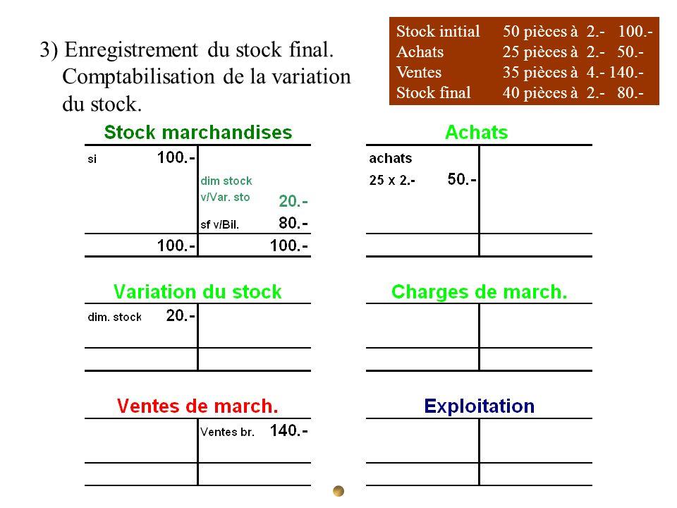 Stock initial 50 pièces à 2.- 100.- Achats 25 pièces à 2.- 50.- Ventes35 pièces à 4.-140.- Stock final40 pièces à 2.- 80.- 3) Enregistrement du stock