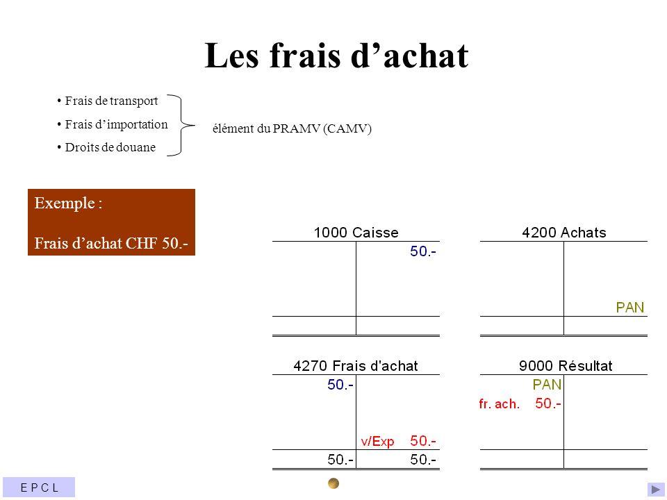 Les frais dachat Frais de transport Frais dimportation Droits de douane élément du PRAMV (CAMV) Exemple : Frais dachat CHF 50.- E P C L