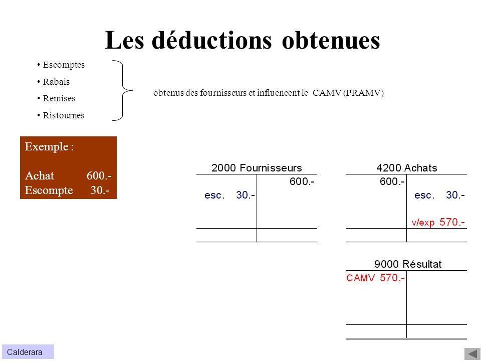 Escomptes Rabais Remises Ristournes Les déductions obtenues obtenus des fournisseurs et influencent le CAMV (PRAMV) Exemple : Achat 600.- Escompte 30.