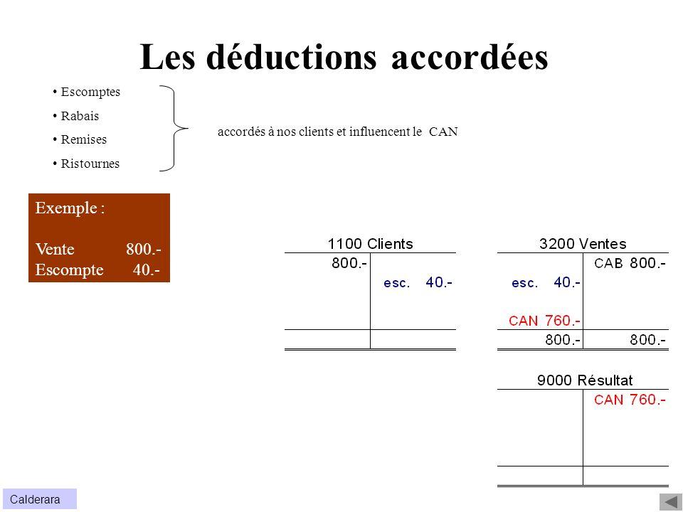 Les déductions accordées accordés à nos clients et influencent le CAN Exemple : Vente 800.- Escompte 40.- Escomptes Rabais Remises Ristournes Calderar