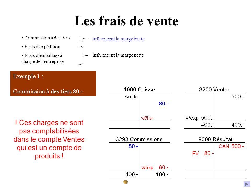 Les frais de vente Commission à des tiers Frais d'expédition Frais d'emballage à charge de l'entreprise Exemple 1 : Commission à des tiers 80.- influe
