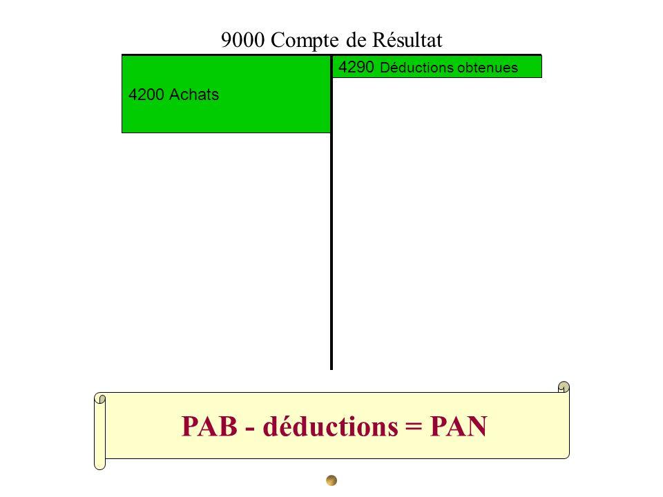 PAB - déductions = PAN 4290 Déductions obtenues 4200 Achats 9000 Compte de Résultat