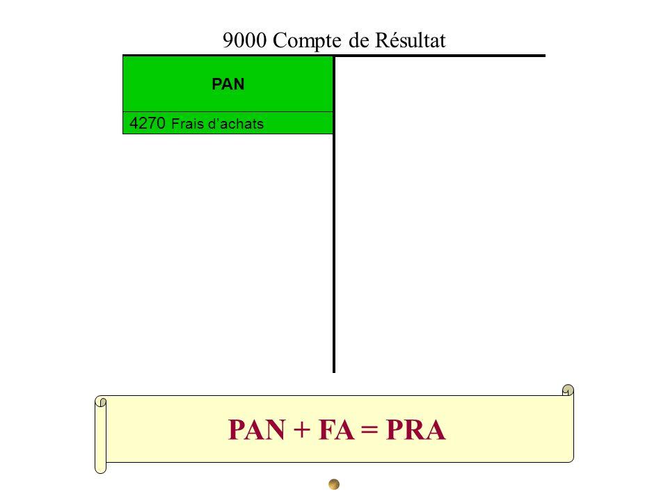 PAN + FA = PRA PAN 4270 Frais dachats 9000 Compte de Résultat