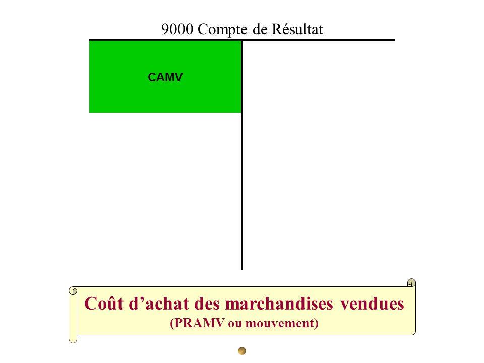 Coût dachat des marchandises vendues (PRAMV ou mouvement) CAMV 9000 Compte de Résultat