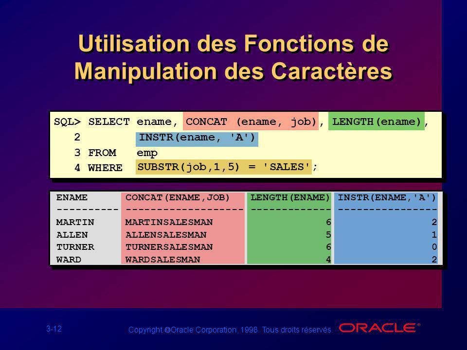 3-12 Copyright Oracle Corporation, 1998. Tous droits réservés. Utilisation des Fonctions de Manipulation des Caractères SQL> SELECT ename, CONCAT (ena