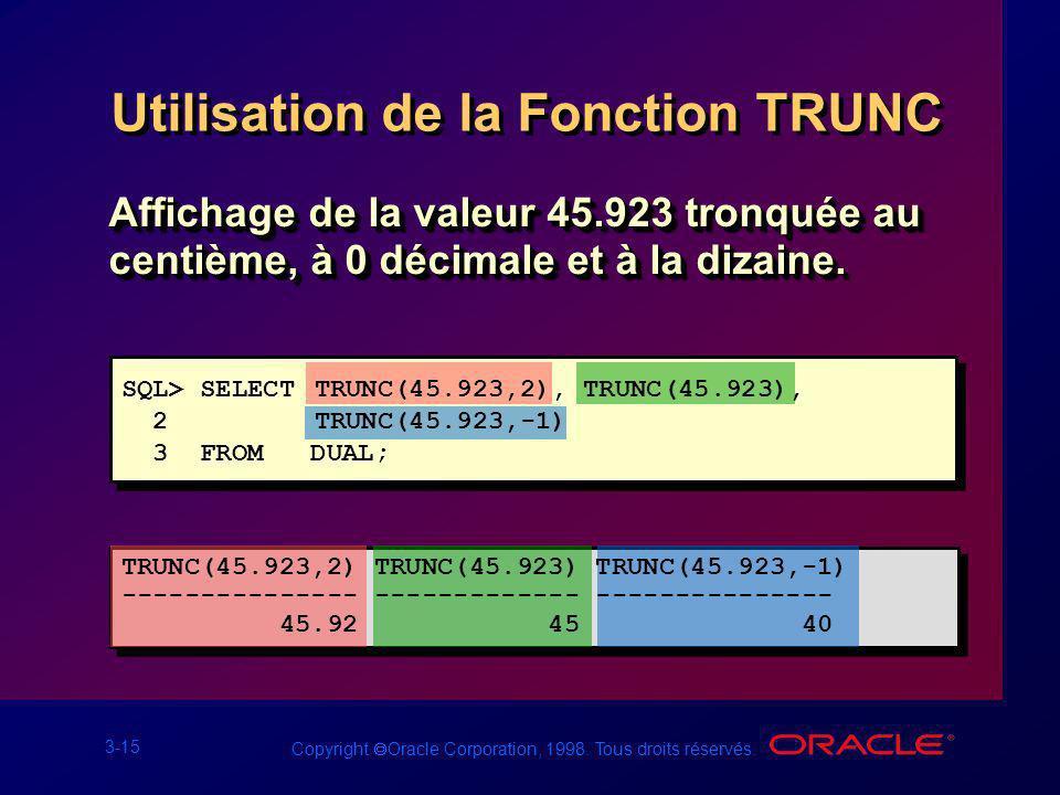 3-15 Copyright Oracle Corporation, 1998. Tous droits réservés. SQL> SELECT TRUNC(45.923,2), TRUNC(45.923), 2 TRUNC(45.923,-1) 3 FROM DUAL; TRUNC(45.92
