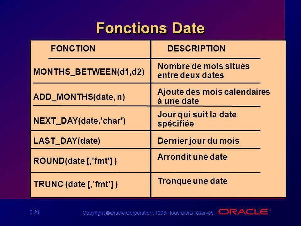 3-21 Copyright Oracle Corporation, 1998. Tous droits réservés. Fonctions Date Nombre de mois situés entre deux dates MONTHS_BETWEEN(d1,d2) ADD_MONTHS(