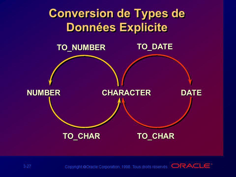 3-27 Copyright Oracle Corporation, 1998.Tous droits réservés.
