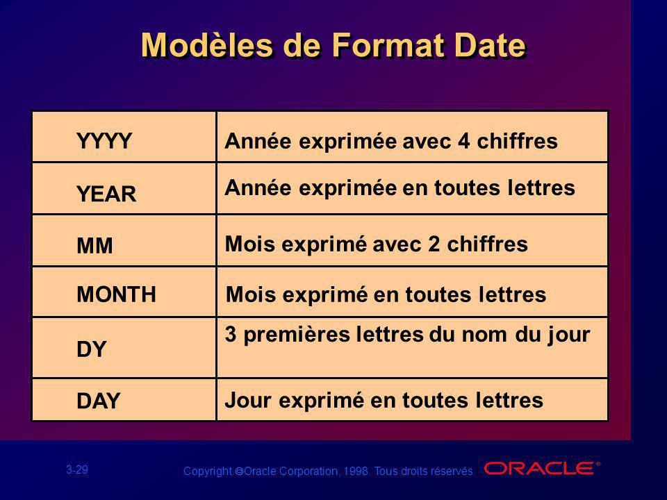 3-29 Copyright Oracle Corporation, 1998. Tous droits réservés. YYYY Modèles de Format Date YEAR MM MONTH DY DAY Année exprimée avec 4 chiffres Année e