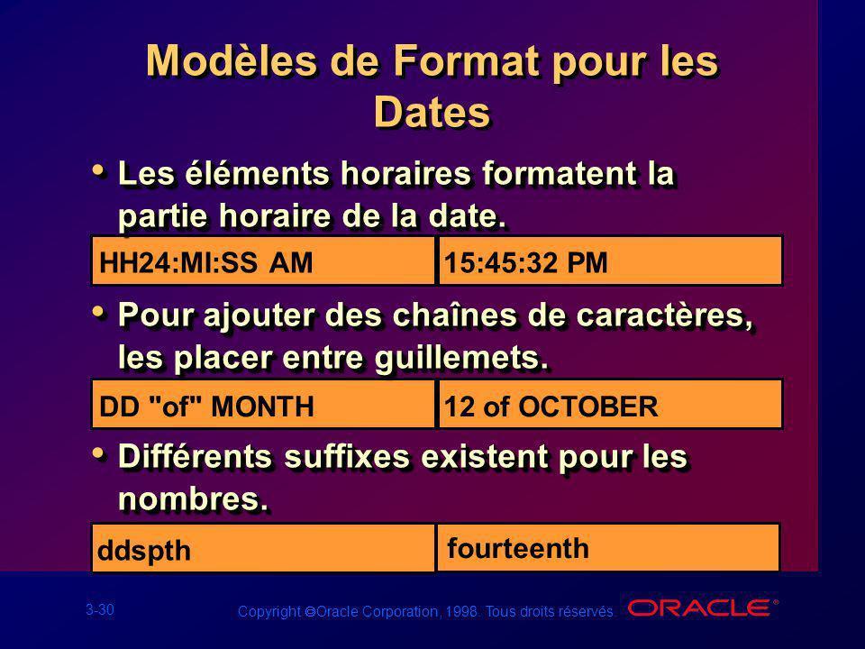 3-30 Copyright Oracle Corporation, 1998. Tous droits réservés. Modèles de Format pour les Dates Les éléments horaires formatent la partie horaire de l