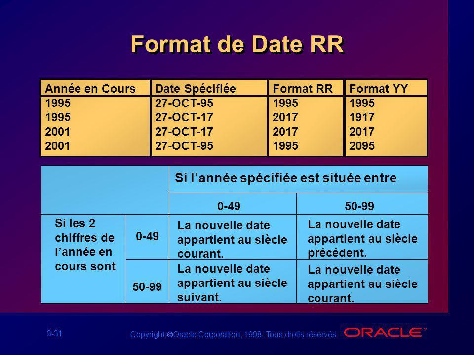 3-31 Copyright Oracle Corporation, 1998. Tous droits réservés. Format de Date RR Année en Cours 1995 2001 Date Spécifiée 27-OCT-95 27-OCT-17 27-OCT-95