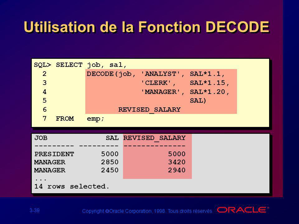 3-39 Copyright Oracle Corporation, 1998. Tous droits réservés. Utilisation de la Fonction DECODE SQL> SELECT job, sal, 2 DECODE(job, 'ANALYST', SAL*1.