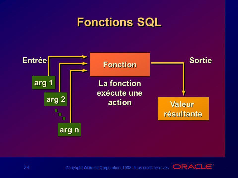 3-4 Copyright Oracle Corporation, 1998. Tous droits réservés. Fonctions SQL FonctionEntrée arg 1 arg 2 arg n La fonction exécute une action SortieVale