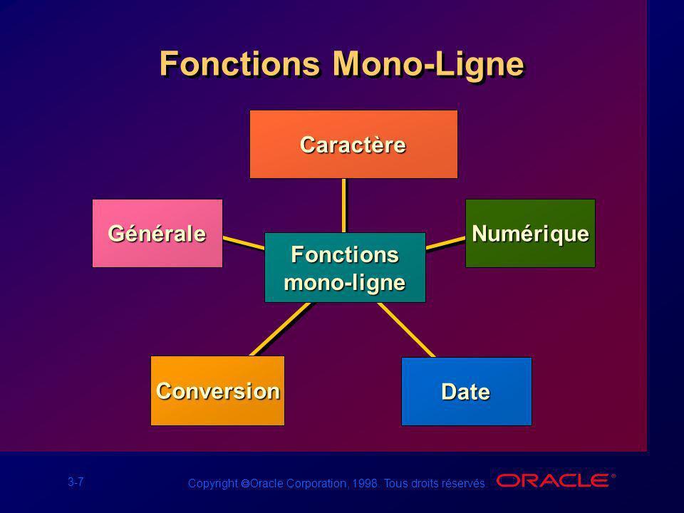 3-7 Copyright Oracle Corporation, 1998. Tous droits réservés. Fonctions Mono-Ligne Conversion Caractère Numérique Date Générale Fonctionsmono-ligne