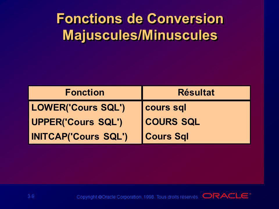 3-9 Copyright Oracle Corporation, 1998. Tous droits réservés. Fonctions de Conversion Majuscules/Minuscules Fonction LOWER('Cours SQL') UPPER('Cours S