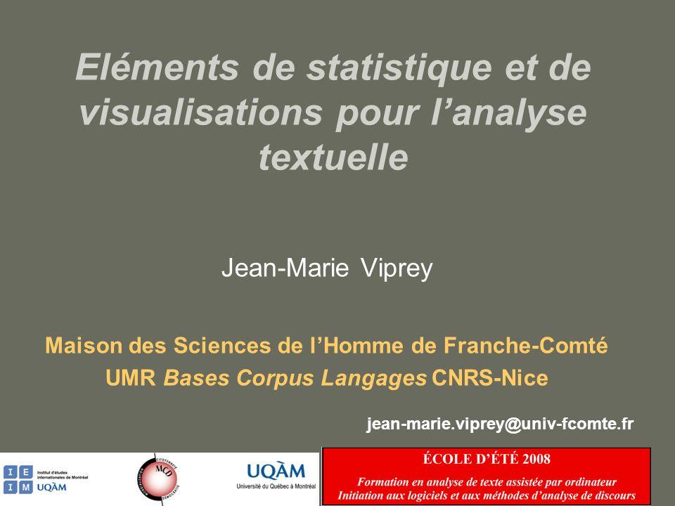 Eléments de statistique et de visualisations pour lanalyse textuelle Jean-Marie Viprey Maison des Sciences de lHomme de Franche-Comté UMR Bases Corpus