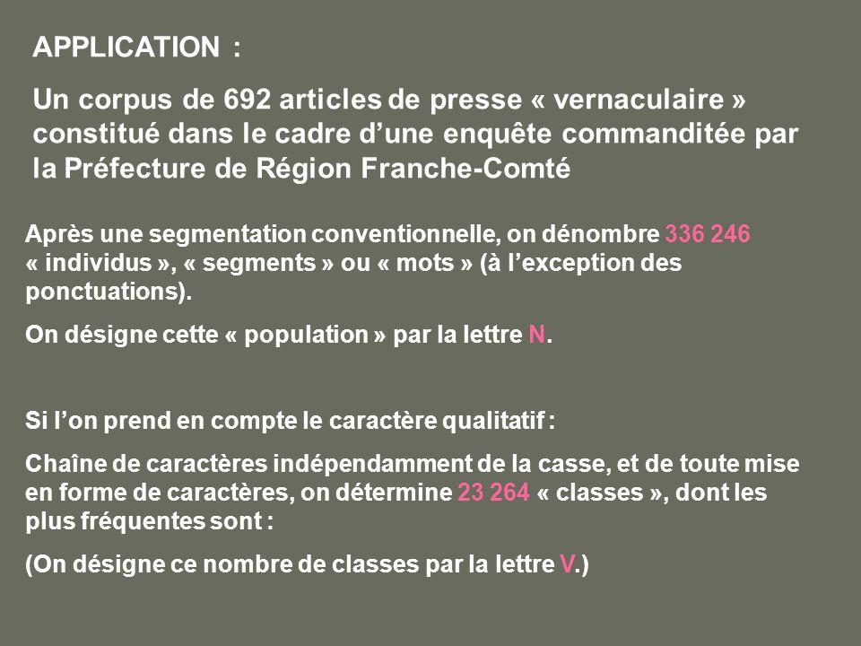 APPLICATION : Un corpus de 692 articles de presse « vernaculaire » constitué dans le cadre dune enquête commanditée par la Préfecture de Région Franche-Comté Après une segmentation conventionnelle, on dénombre 336 246 « individus », « segments » ou « mots » (à lexception des ponctuations).