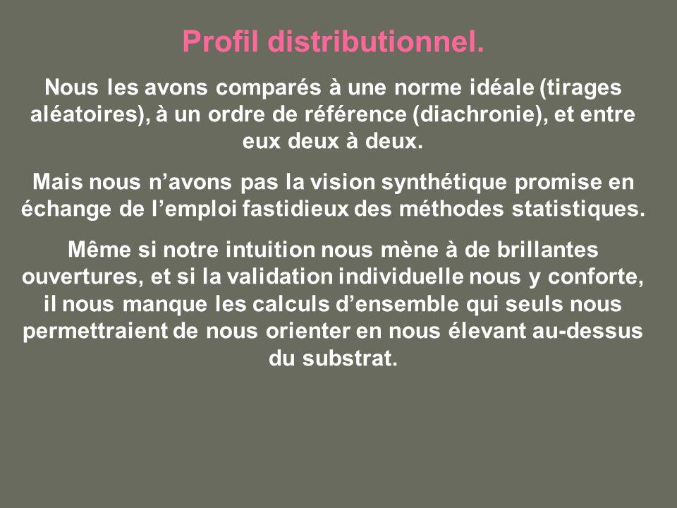 Profil distributionnel. Nous les avons comparés à une norme idéale (tirages aléatoires), à un ordre de référence (diachronie), et entre eux deux à deu