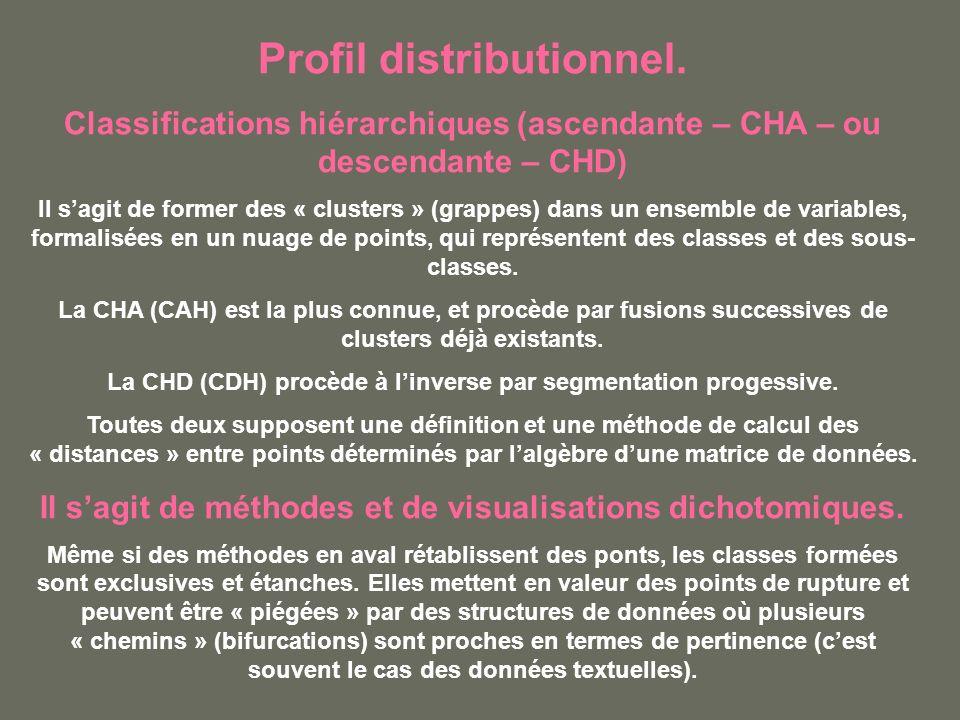 Profil distributionnel. Classifications hiérarchiques (ascendante – CHA – ou descendante – CHD) Il sagit de former des « clusters » (grappes) dans un